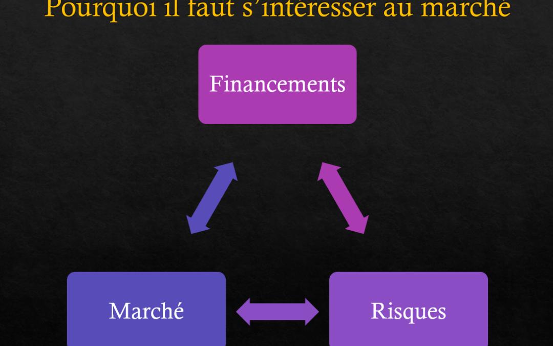 Retour sur la formation sur le financement, de Stéphane Rappeneau